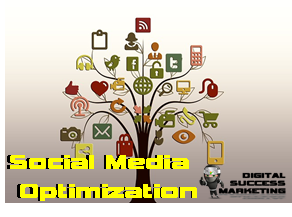 Social Media Management and Optimization Dallas, Tx